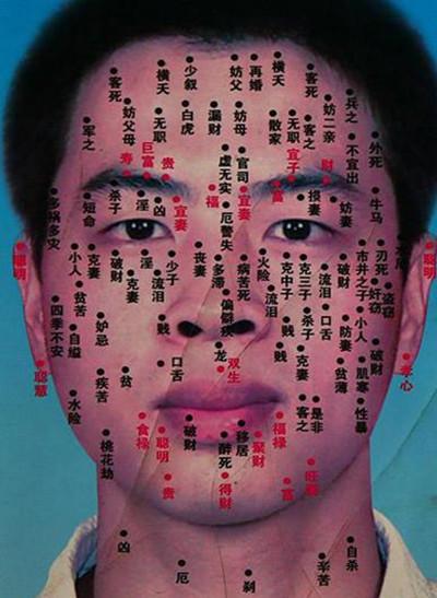 男人面部痣相图解_综合分析相关文章-易奇文化